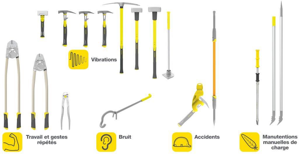 Des outils d aide la vente performants pour promouvoir la gamme leborgne nanovib en magasin for Outils de jardinage leborgne