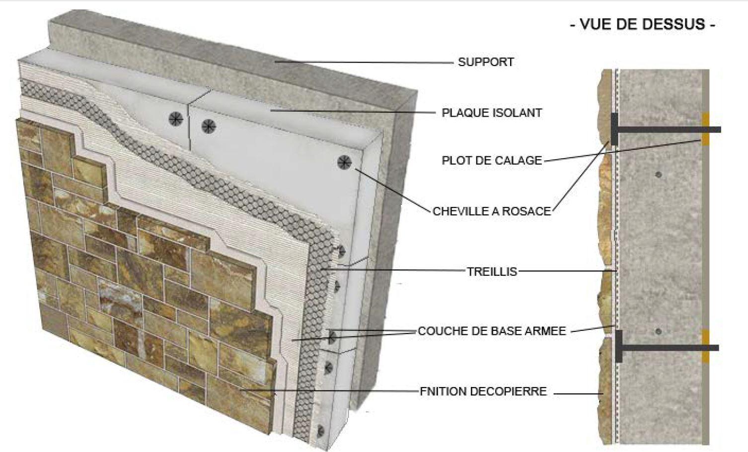 Le groupe vega lance vega therm nouveau proc d d - Isolation maison en pierre ...