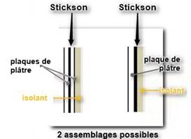 assemblage Stickson