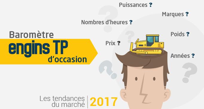 Un baromètre sur le marché français des matériels TP/BTP d'occasion