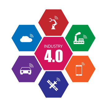 Industry 4.0 and internet of things