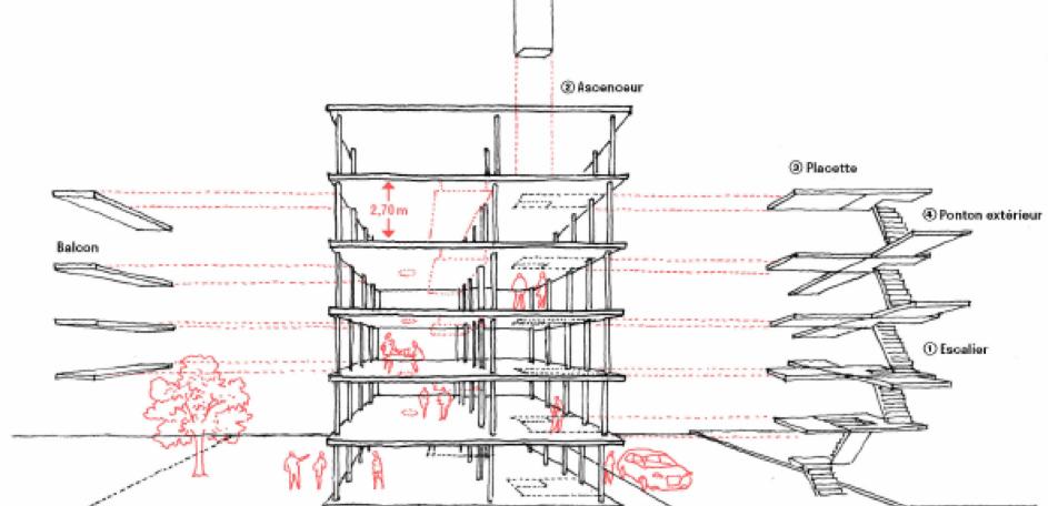 Nouvelle structure plancher dalle préfabriquée Caméléo® : Rector crée le bâtiment d'aujourd'hui qui s'adapte aux usages de demain